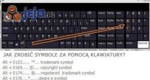 Skróty do przydatnych symboli
