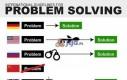 Jak rozwiązuje się problemy za granicą
