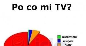 Po co mi TV?