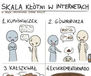 Skala kłótni w internetach