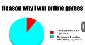 Gry Online tak działają