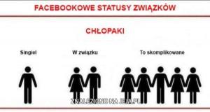 Statusy związków