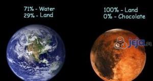 Planety oraz ich nazwy