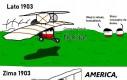 Wynalezienie samolotu