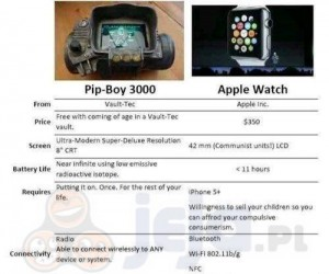 Pip-Boy vs. Apple Watch