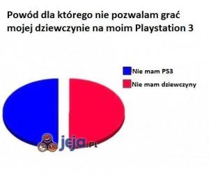 Dlaczego nie pozwalam grać mojej dziewczynie na PS3
