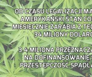 Jesteście za legalizacją?