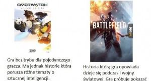Wysokobudżetowe gry oparte o multiplayer w 2016