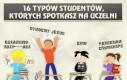 16 typów studentów