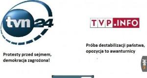 Realia telewizji w Polsce