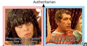Kompas polityczny wg Asterixa i Obelixa