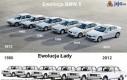 Ewolucja BMW i Łady