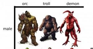 Groźne potwory w anime