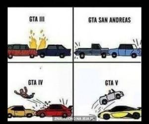 Fizyka GTA