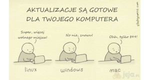 Aktualizacje dla Twojego komputera