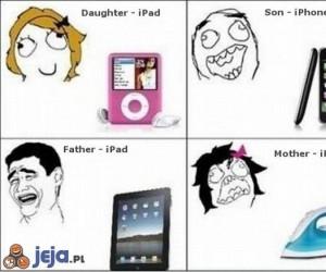 Rodzina Apple