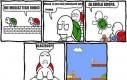 Perypetie żółwi z Mario
