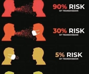 Ogranicz ryzyko!