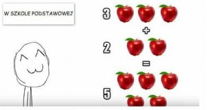 Matematyka na różnych poziomach
