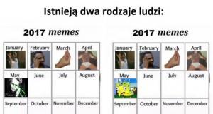 Który kalendarz wyznajesz?
