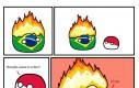 Brazylijska strategia ekonomiczna