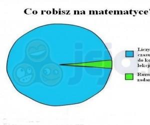 Co robisz na matematyce