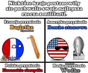 Najlepsza broń różnych krajów