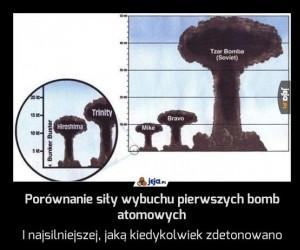 Porównanie siły wybuchu pierwszych bomb atomowych