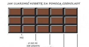 Kryzysowa czekolada