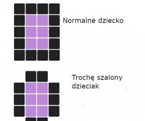 Tak to bywa w świecie kwadratów