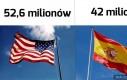W USA więcej osób mówi w języku hiszpańskim, niż w samej Hiszpanii