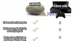 Nierówny pojedynek: kamień vs Xbox