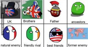 Poznaj Brytanię