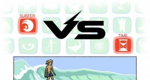 Surfer vs czas