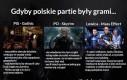 Polskie partie polityczne jako gry komputerowe