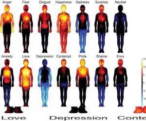 Depresja mocno