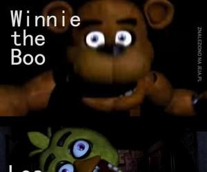 Oryginalne nazwy dla postaci z Five Nights at Freddy's