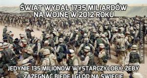 Świat wydał 1735 miliardów na wojnę w 2012 roku