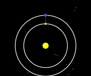 Wenus i Ziemia