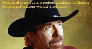 Długość życia wrogów Chucka Norrisa