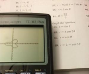 Wykres funkcji Kutangens(x)