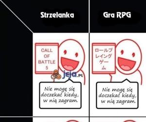 Różnice między strzelankami a grami RPG
