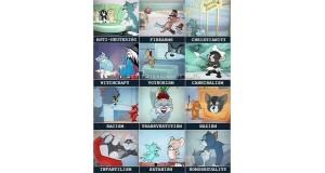Tom & Jerry - niepoprawne wartości