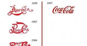 Ewolucja loga