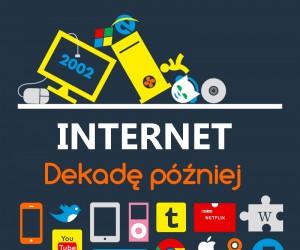 Jak się zmienił Internet