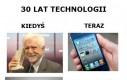 30 lat rozwoju technologii