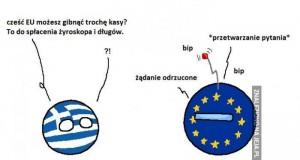 Symulator Europy