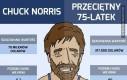 Chuck Norris na emeryturze