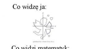 Miłość vs. matematyka