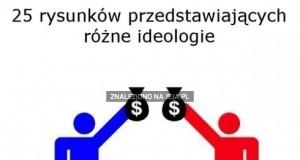 Różne ideologie